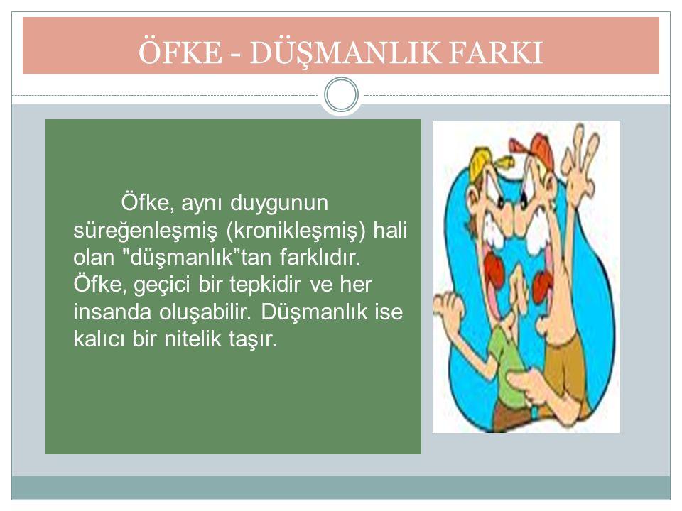 ÖFKE - DÜŞMANLIK FARKI