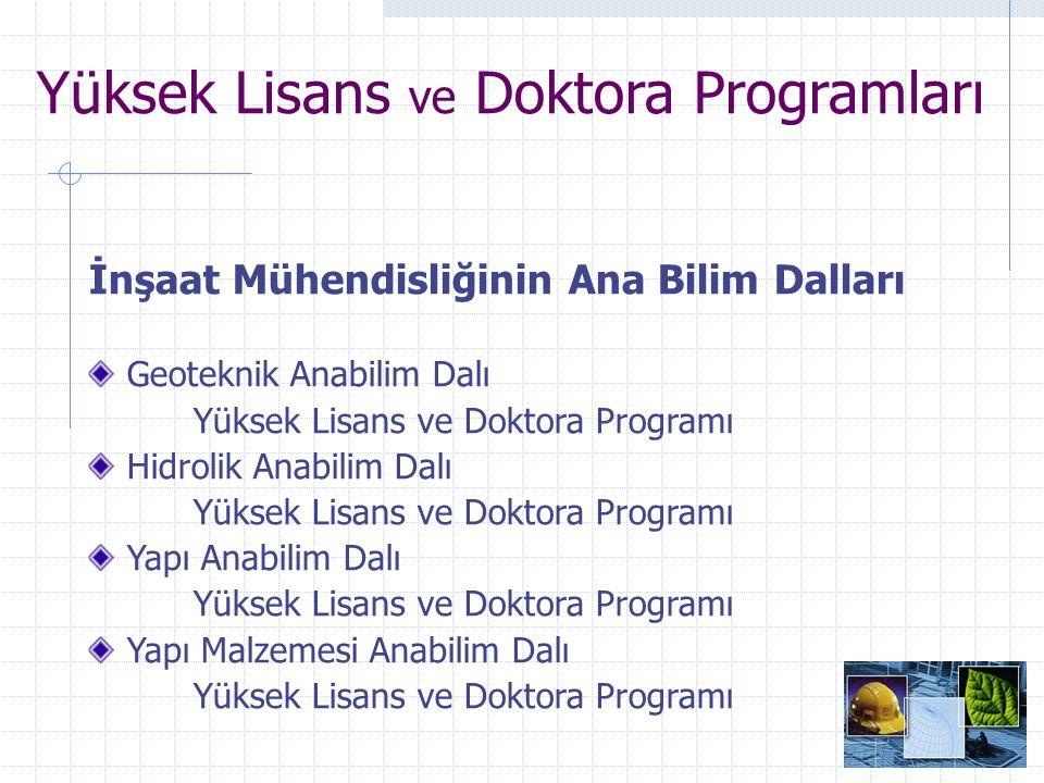 Yüksek Lisans ve Doktora Programları