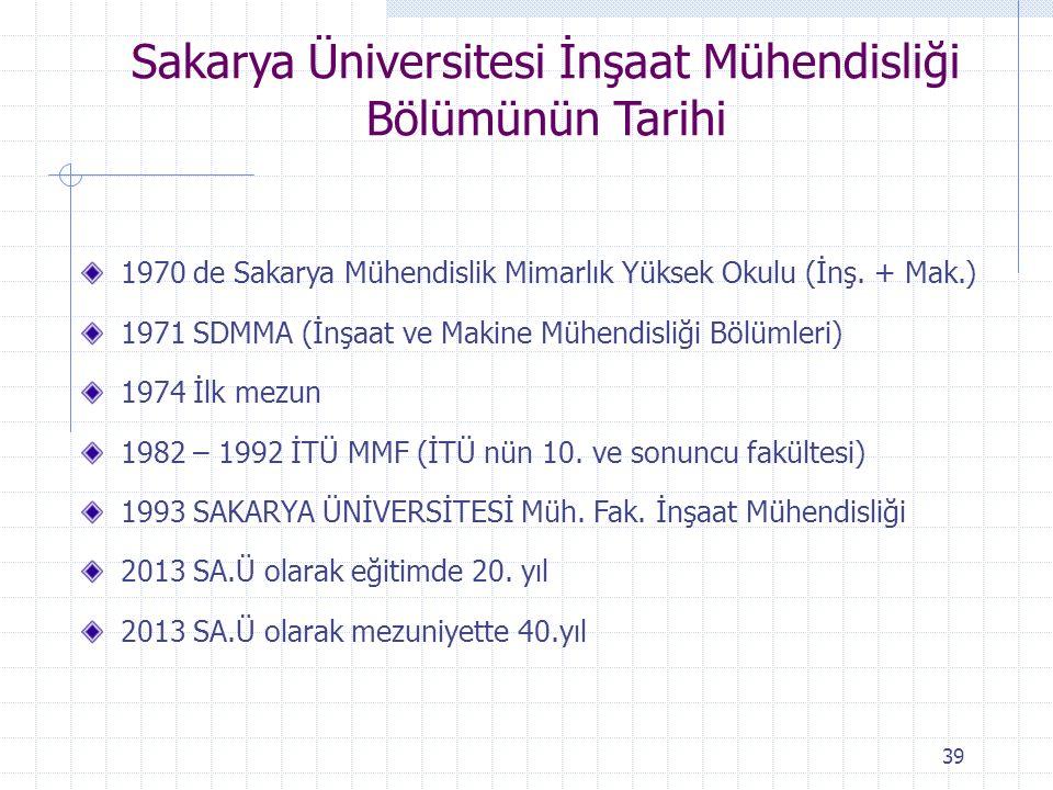 Sakarya Üniversitesi İnşaat Mühendisliği Bölümünün Tarihi
