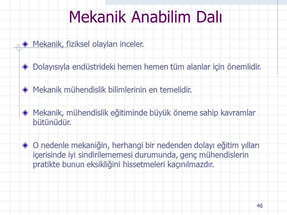 Mekanik Anabilim Dalı Mekanik, fiziksel olayları inceler.