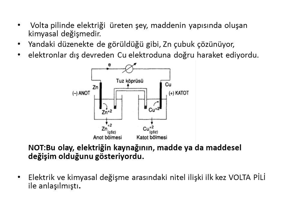 Volta pilinde elektriği üreten şey, maddenin yapısında oluşan kimyasal değişmedir.
