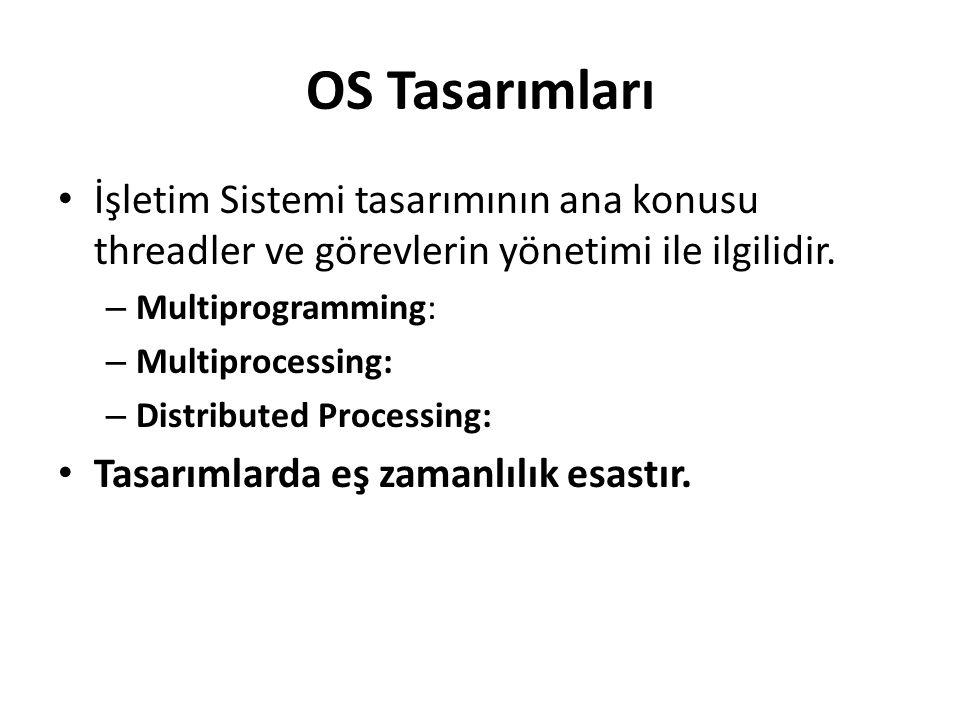 OS Tasarımları İşletim Sistemi tasarımının ana konusu threadler ve görevlerin yönetimi ile ilgilidir.