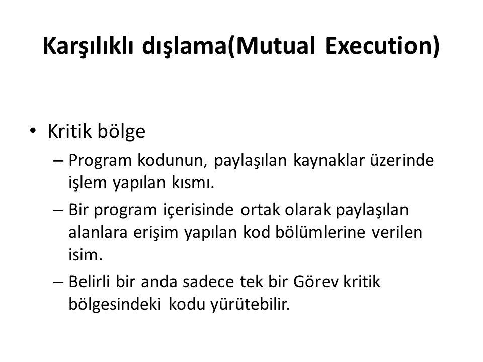 Karşılıklı dışlama(Mutual Execution)