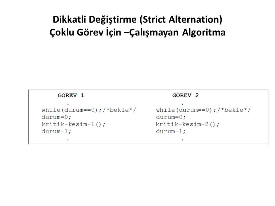 Dikkatli Değiştirme (Strict Alternation) Çoklu Görev İçin –Çalışmayan Algoritma