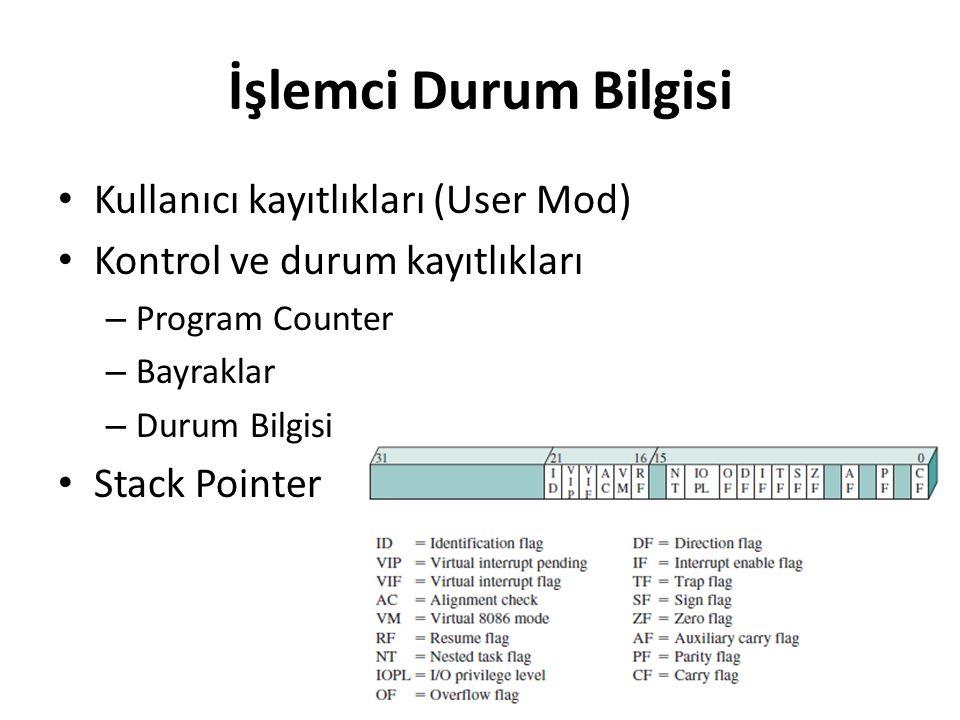 İşlemci Durum Bilgisi Kullanıcı kayıtlıkları (User Mod)
