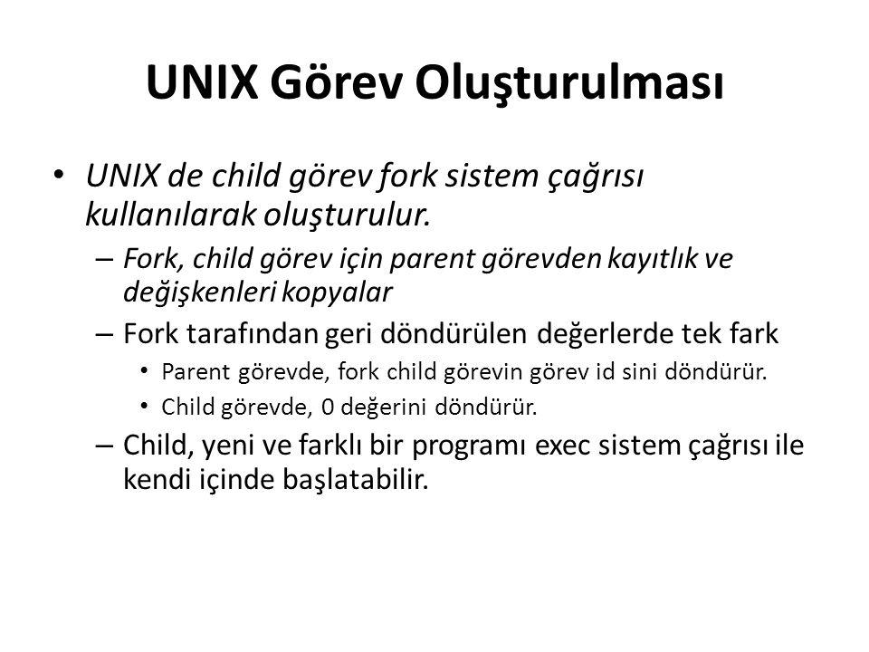 UNIX Görev Oluşturulması