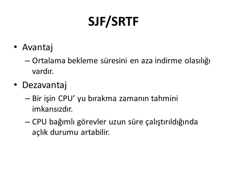 SJF/SRTF Avantaj Dezavantaj
