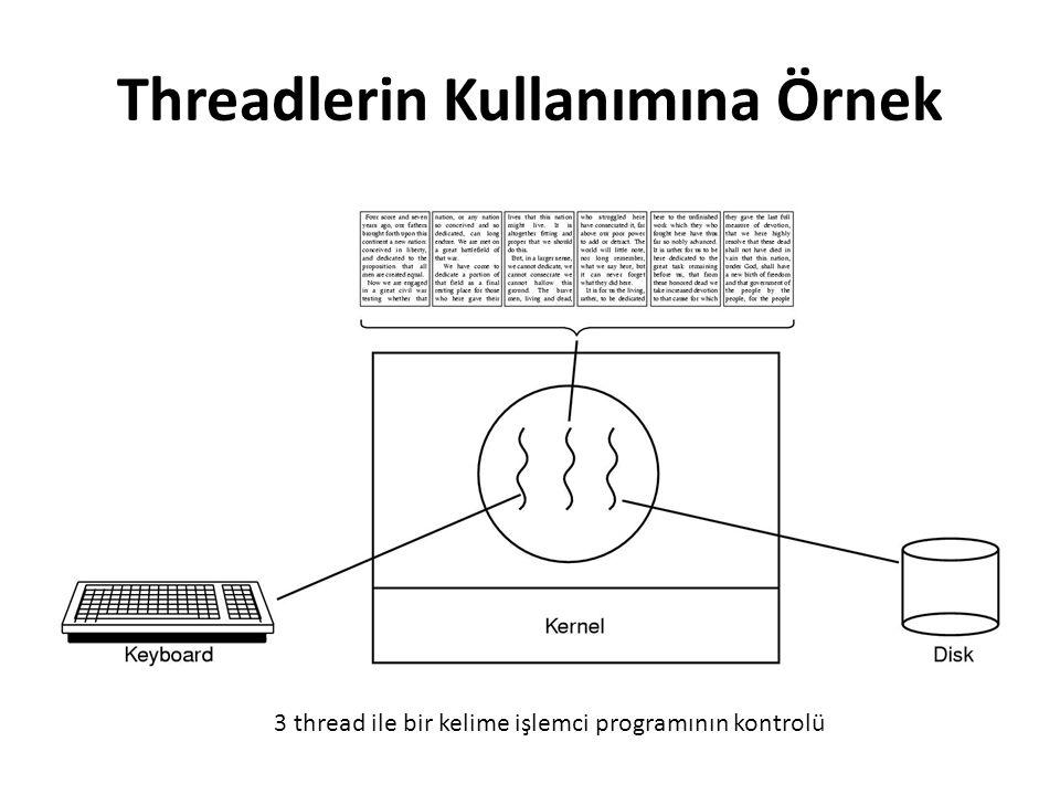 Threadlerin Kullanımına Örnek