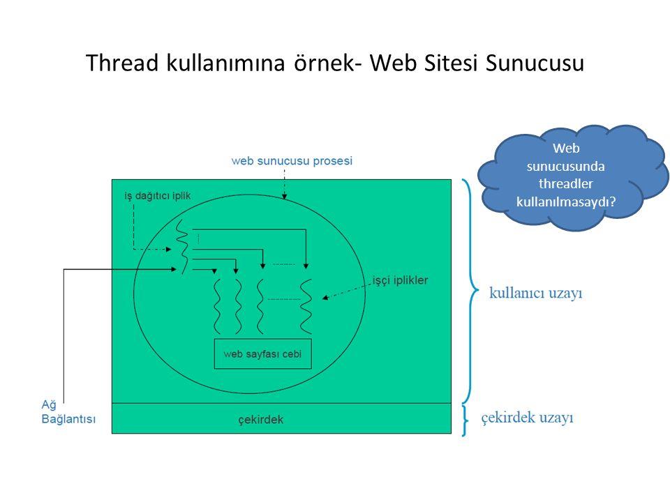 Thread kullanımına örnek- Web Sitesi Sunucusu