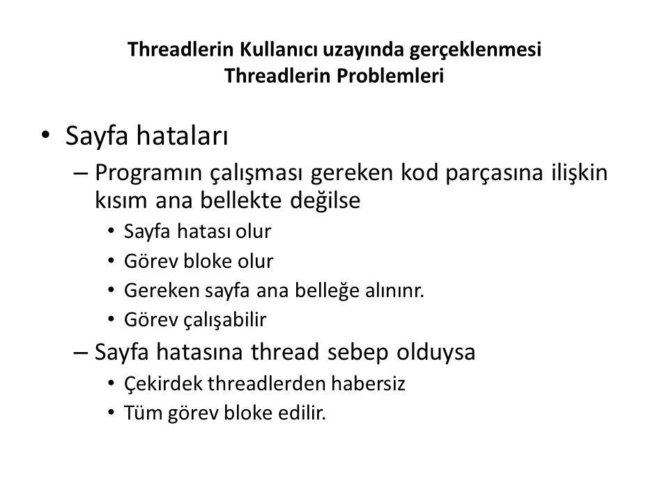 Threadlerin Kullanıcı uzayında gerçeklenmesi Threadlerin Problemleri