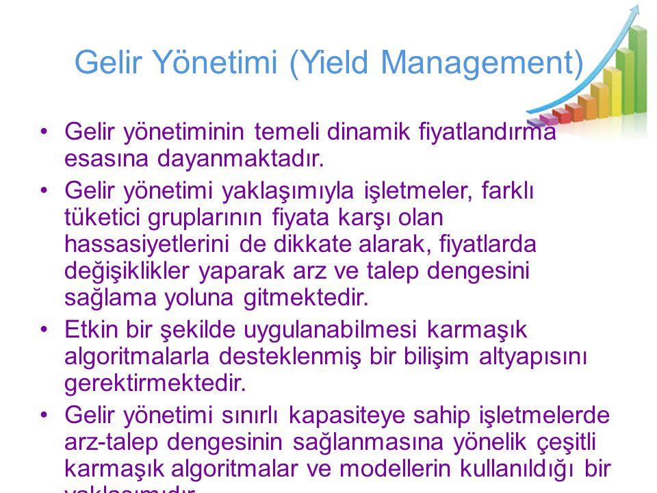 Gelir Yönetimi (Yield Management)