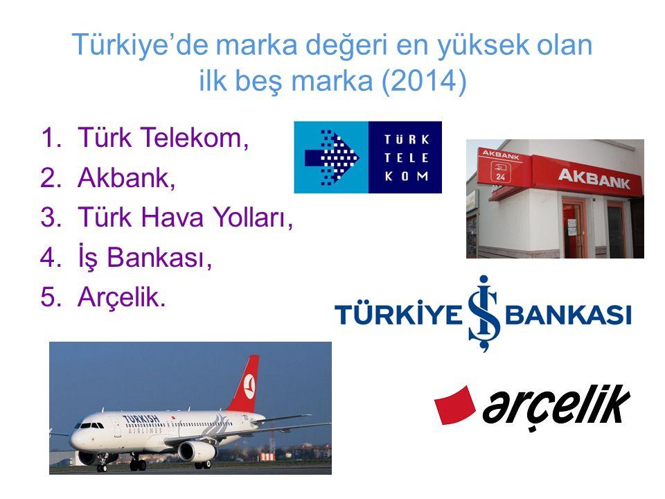 Türkiye'de marka değeri en yüksek olan ilk beş marka (2014)