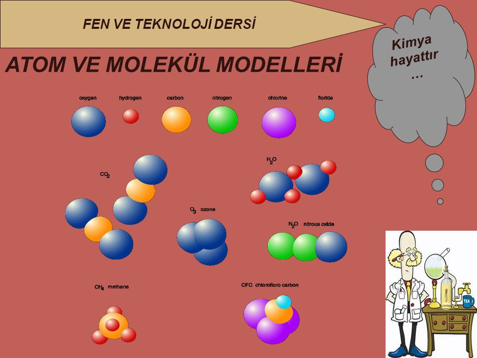ATOM VE MOLEKÜL MODELLERİ
