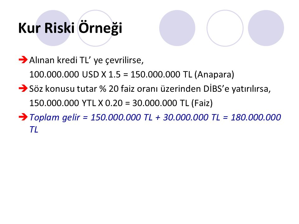 Kur Riski Örneği Alınan kredi TL' ye çevrilirse,