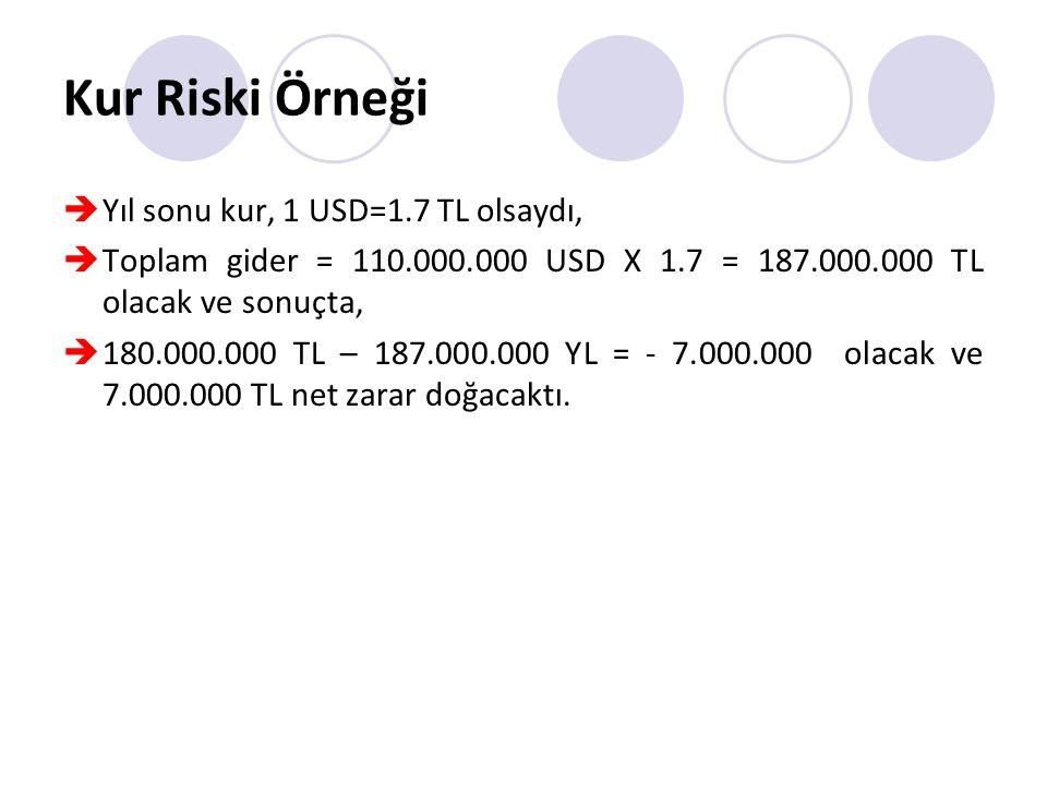 Kur Riski Örneği Yıl sonu kur, 1 USD=1.7 TL olsaydı,