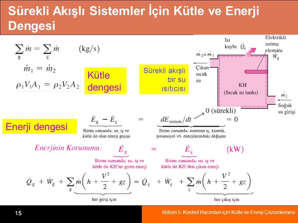 Sürekli Akışlı Sistemler İçin Kütle ve Enerji Dengesi