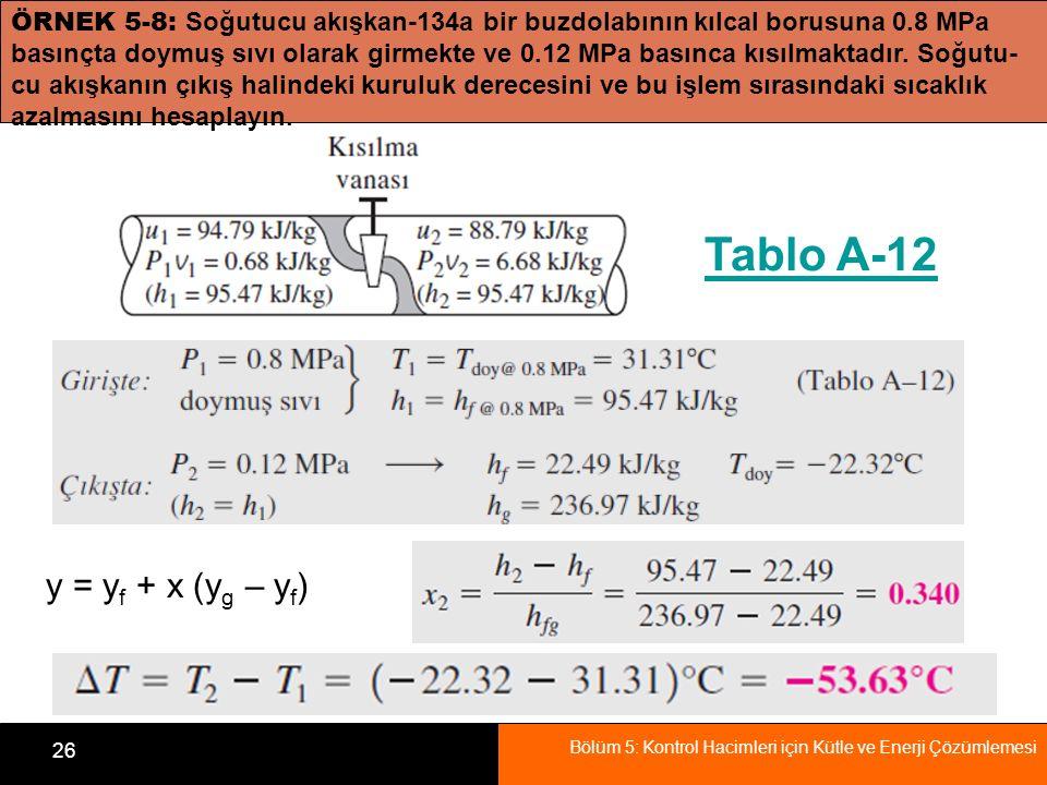 Tablo A-12 y = yf + x (yg – yf)