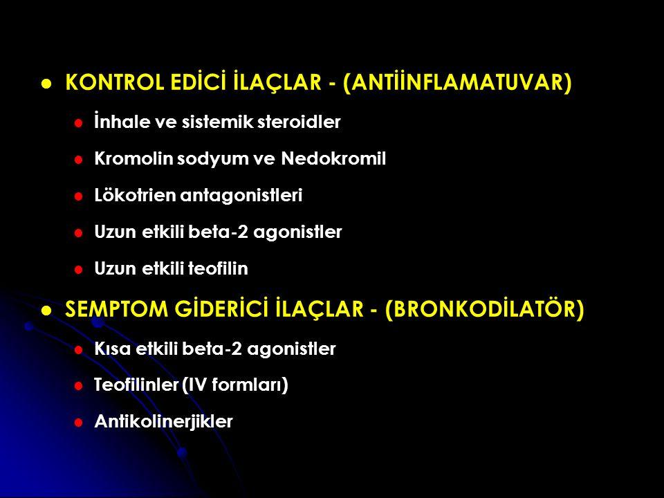 KONTROL EDİCİ İLAÇLAR - (ANTİİNFLAMATUVAR)