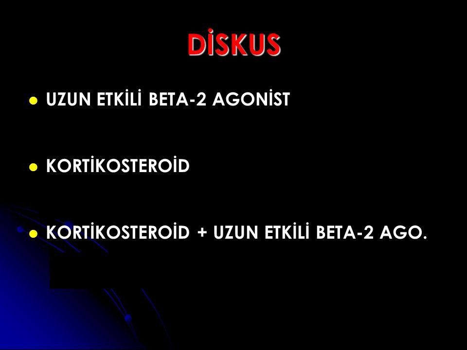 DİSKUS UZUN ETKİLİ BETA-2 AGONİST KORTİKOSTEROİD