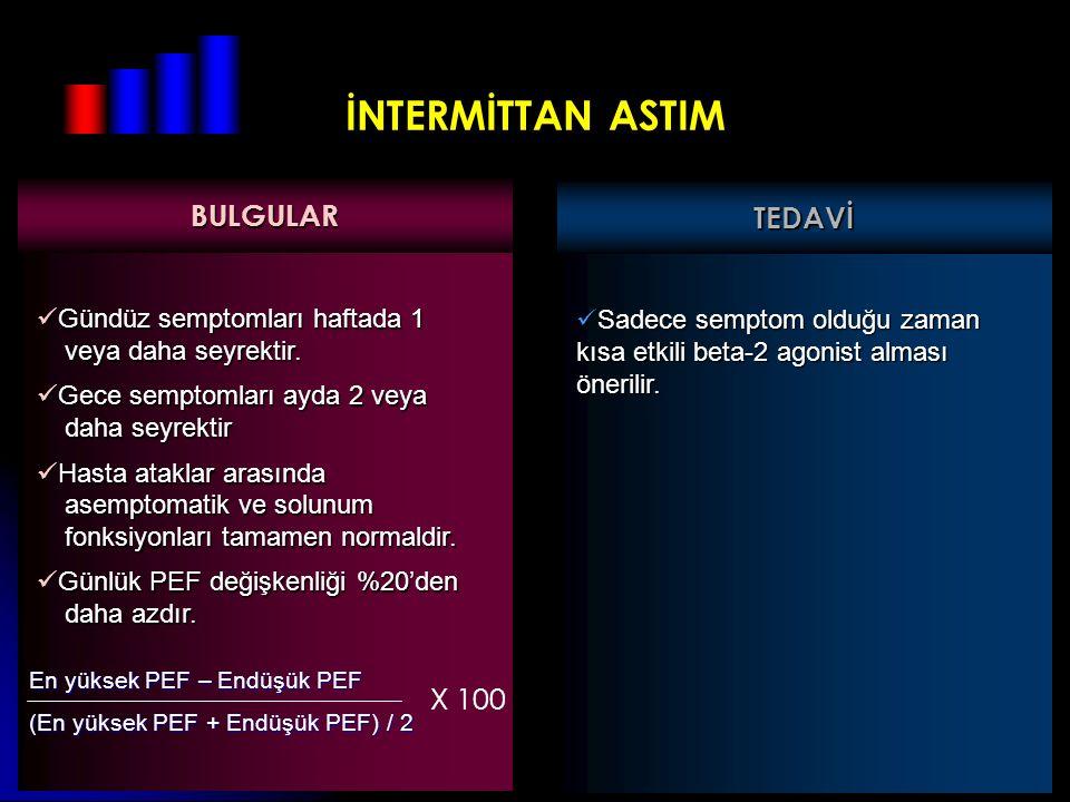 İNTERMİTTAN ASTIM BULGULAR TEDAVİ X 100