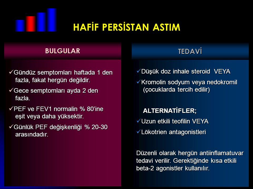 HAFİF PERSİSTAN ASTIM BULGULAR TEDAVİ