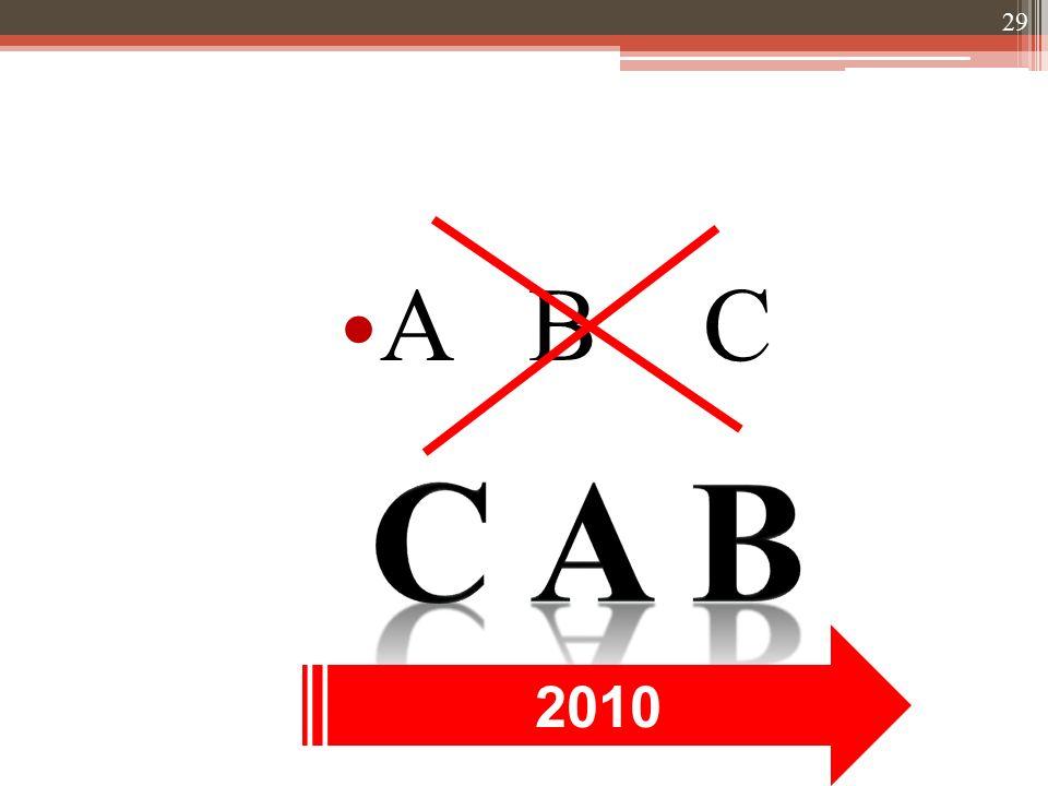 A B C C A B 2010