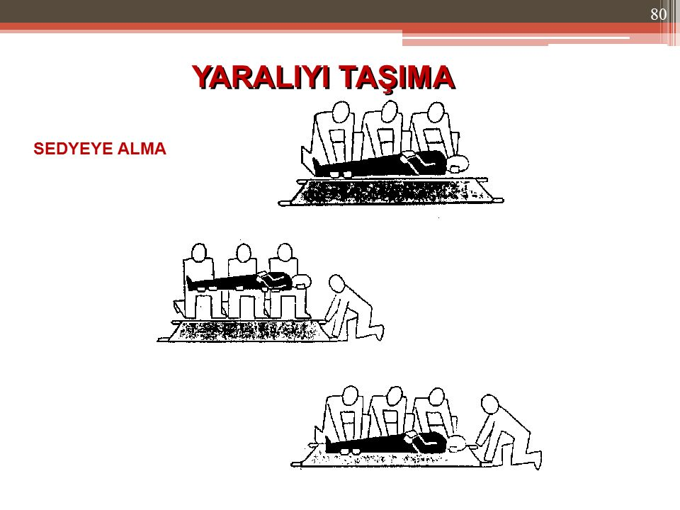 YARALIYI TAŞIMA SEDYEYE ALMA