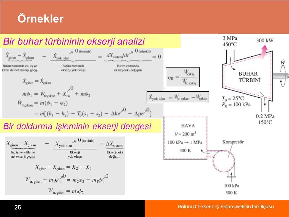 Örnekler Bir buhar türbininin ekserji analizi