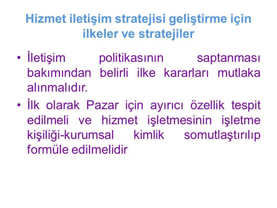 Hizmet iletişim stratejisi geliştirme için ilkeler ve stratejiler