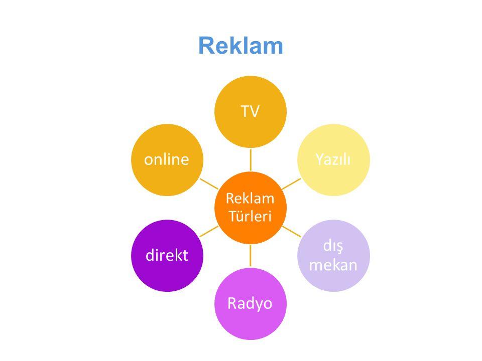 Reklam Reklam Türleri TV Yazılı dış mekan Radyo direkt online