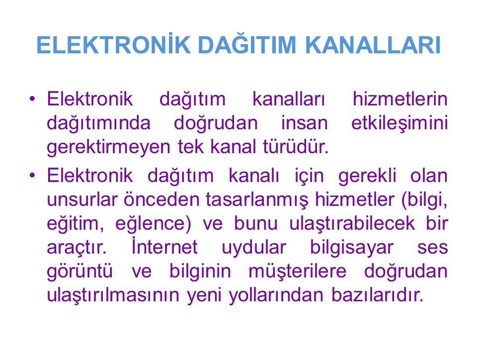 ELEKTRONİK DAĞITIM KANALLARI