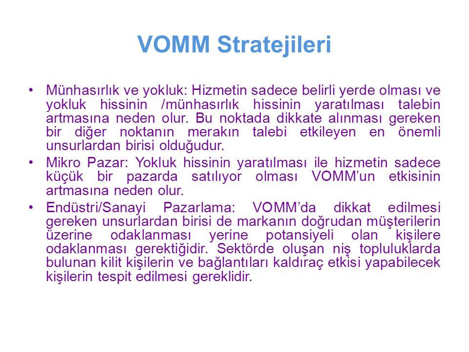 VOMM Stratejileri