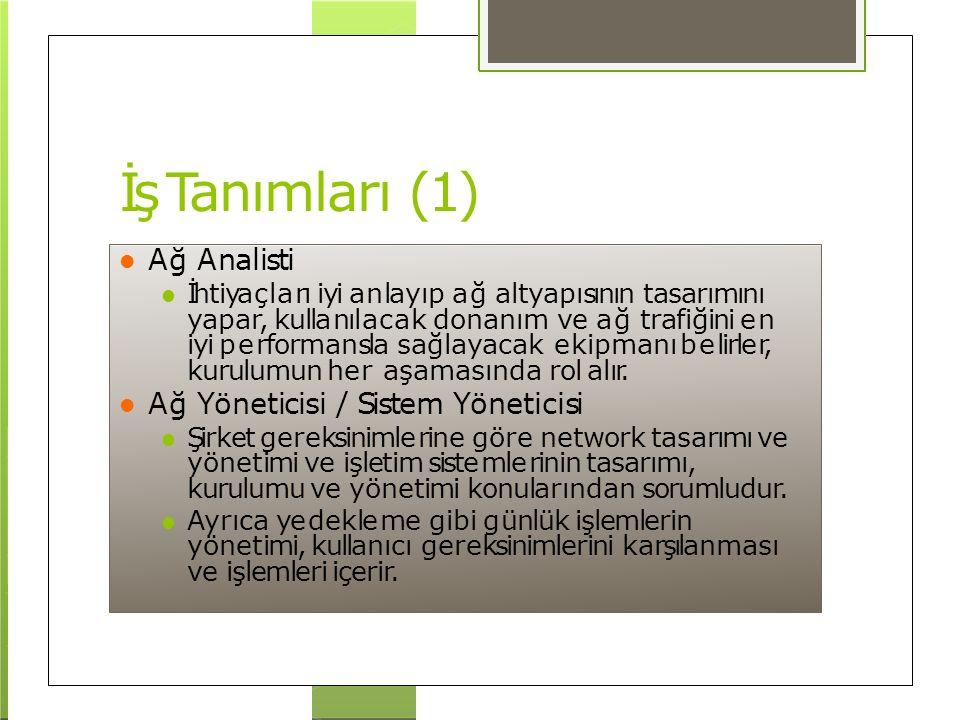 İş Tanımları (1) Ağ Analisti Ağ Yöneticisi / Sistem Yöneticisi