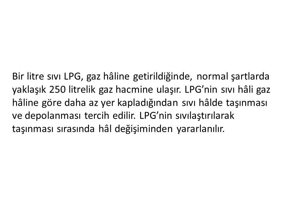 Bir litre sıvı LPG, gaz hâline getirildiğinde, normal şartlarda yaklaşık 250 litrelik gaz hacmine ulaşır.