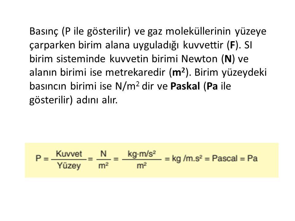 Basınç (P ile gösterilir) ve gaz moleküllerinin yüzeye çarparken birim alana uyguladığı kuvvettir (F).