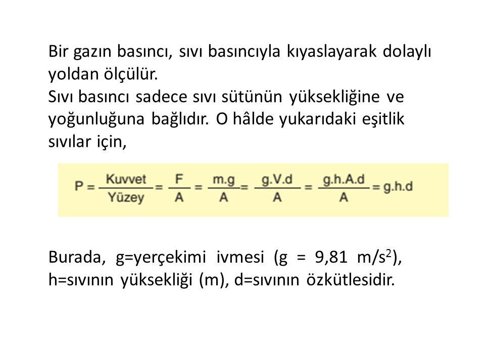 Bir gazın basıncı, sıvı basıncıyla kıyaslayarak dolaylı yoldan ölçülür.