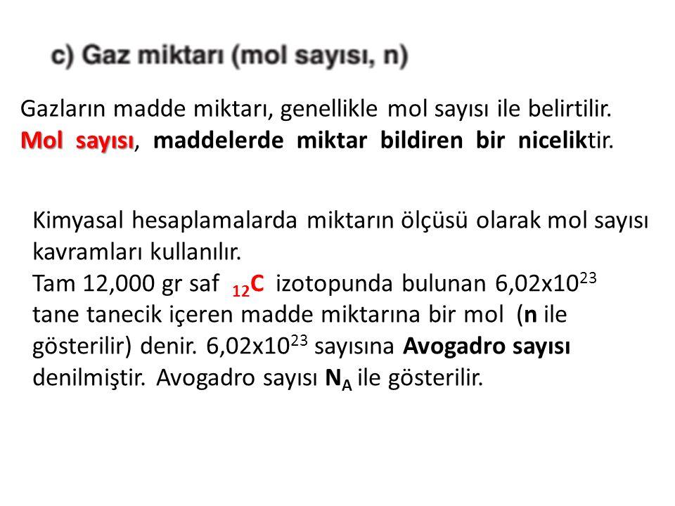 Gazların madde miktarı, genellikle mol sayısı ile belirtilir