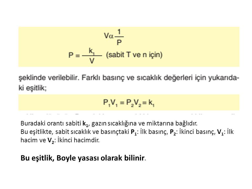 Bu eşitlik, Boyle yasası olarak bilinir.