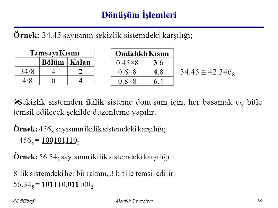 Dönüşüm İşlemleri Örnek: 34.45 sayısının sekizlik sistemdeki karşılığı; 34.45  42.3468.