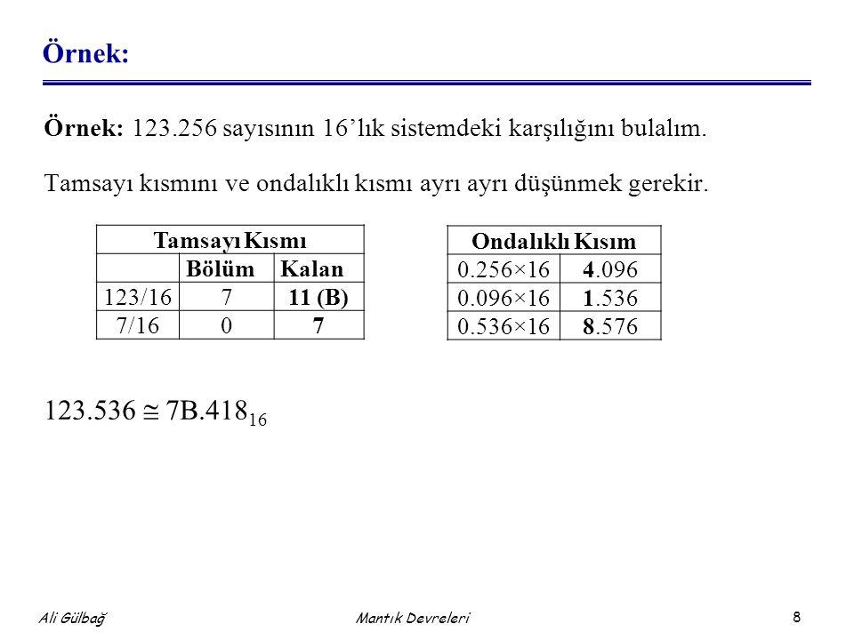 Örnek: Örnek: 123.256 sayısının 16'lık sistemdeki karşılığını bulalım. Tamsayı kısmını ve ondalıklı kısmı ayrı ayrı düşünmek gerekir.