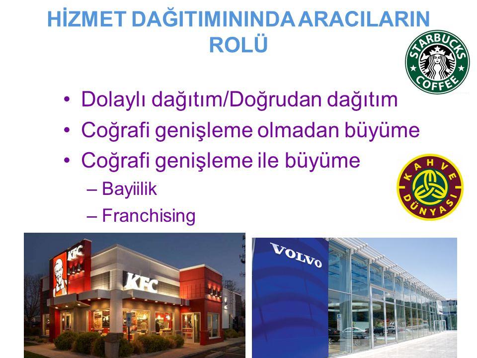 HİZMET DAĞITIMININDA ARACILARIN ROLÜ