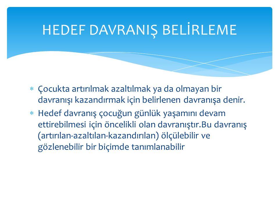 HEDEF DAVRANIŞ BELİRLEME