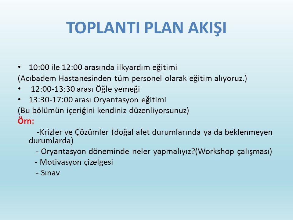 TOPLANTI PLAN AKIŞI 10:00 ile 12:00 arasında ilkyardım eğitimi