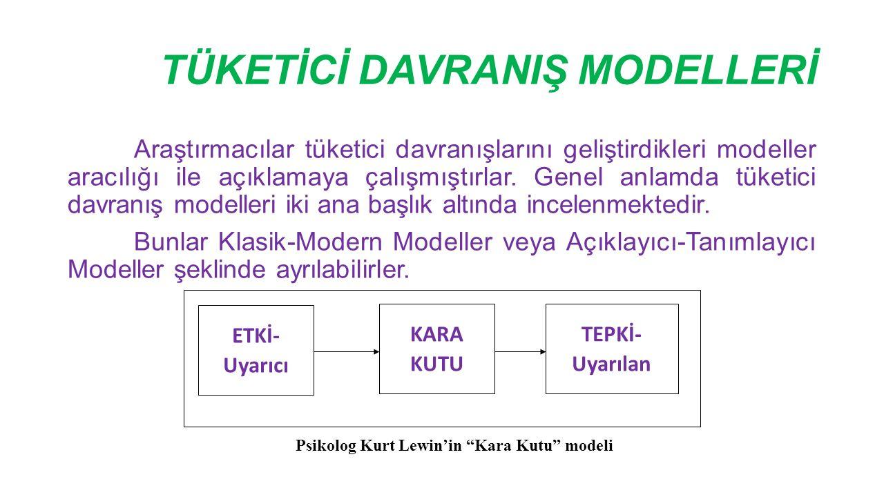TÜKETİCİ DAVRANIŞ MODELLERİ