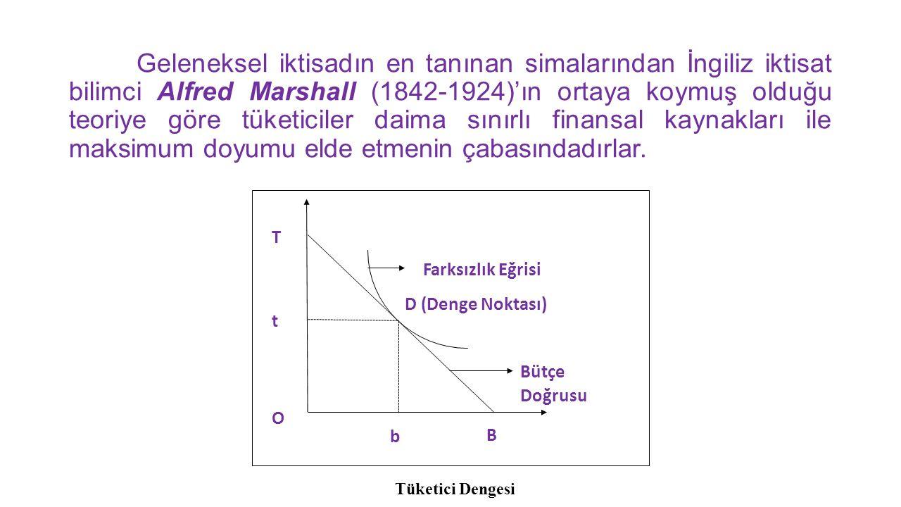 Geleneksel iktisadın en tanınan simalarından İngiliz iktisat bilimci Alfred Marshall (1842-1924)'ın ortaya koymuş olduğu teoriye göre tüketiciler daima sınırlı finansal kaynakları ile maksimum doyumu elde etmenin çabasındadırlar.
