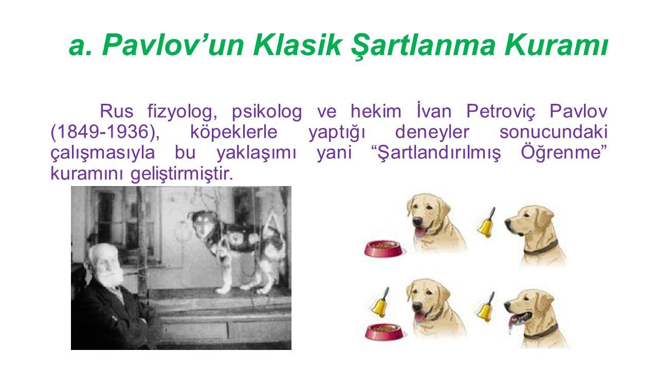 a. Pavlov'un Klasik Şartlanma Kuramı