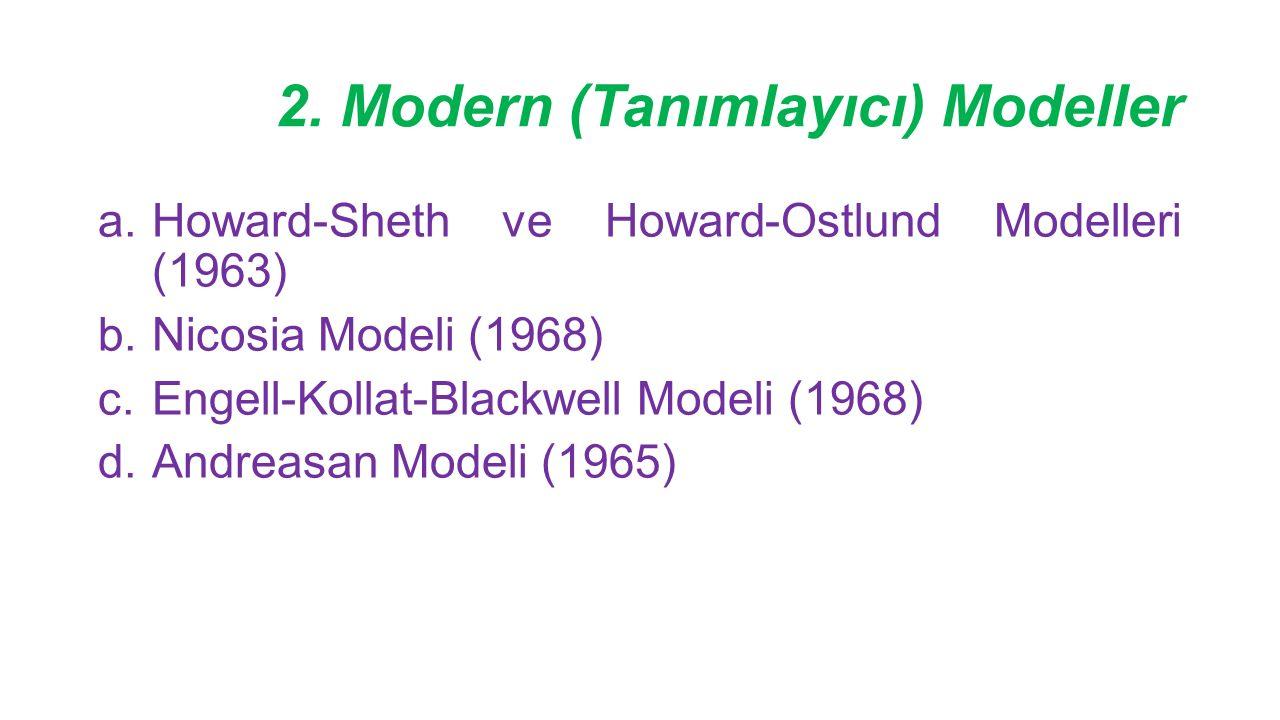 2. Modern (Tanımlayıcı) Modeller