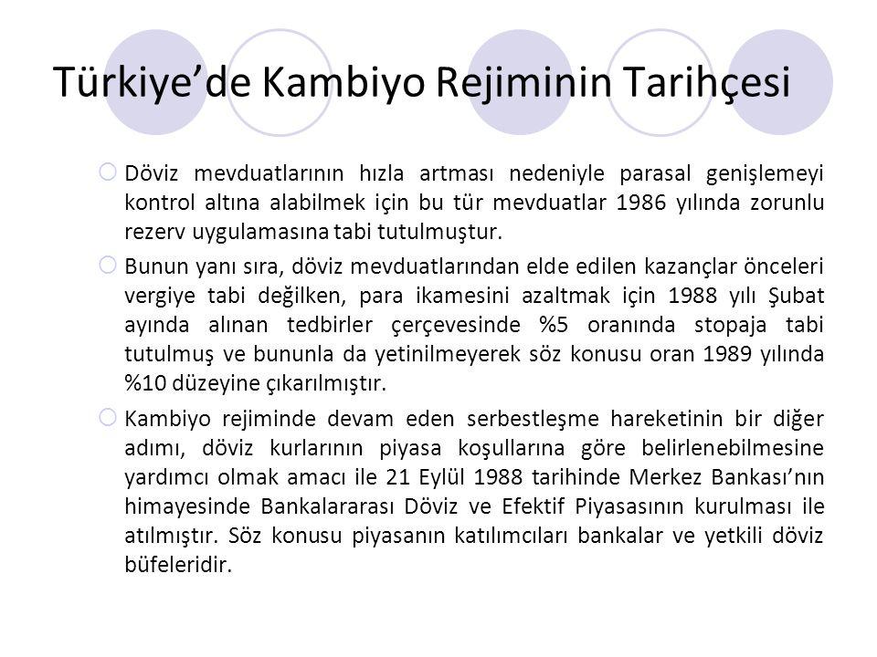 Türkiye'de Kambiyo Rejiminin Tarihçesi