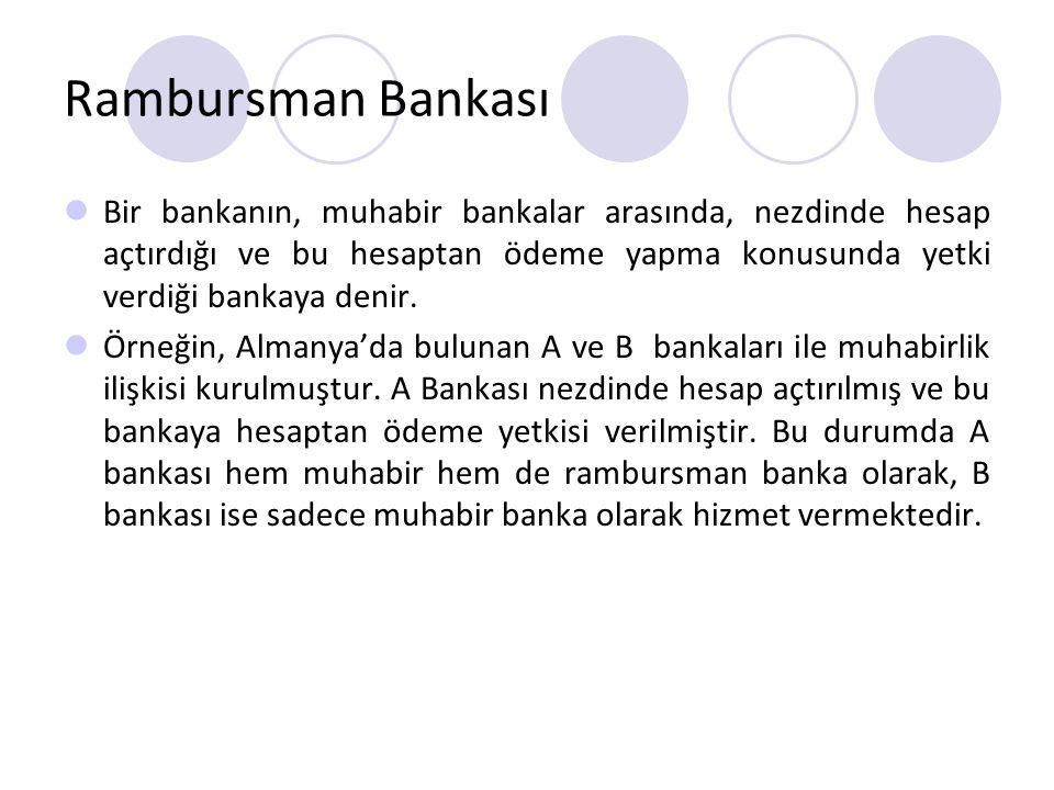 Rambursman Bankası