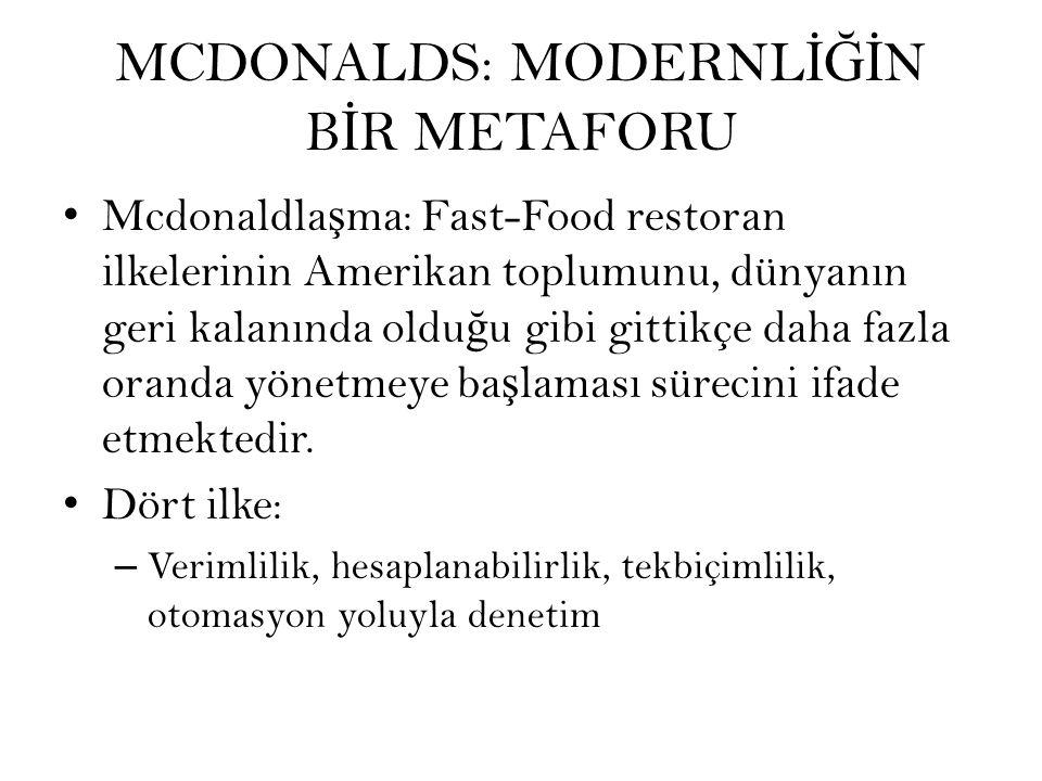 MCDONALDS: MODERNLİĞİN BİR METAFORU